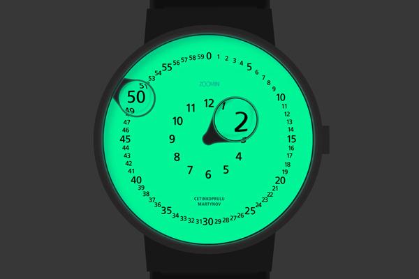Zoomin 泡泡手表(四)
