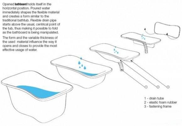折叠浴缸(三)