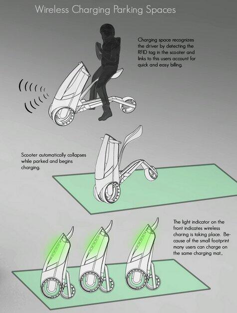 概念无线充电摩托车(四)