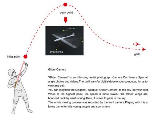 飞机式空中摄像机(二)