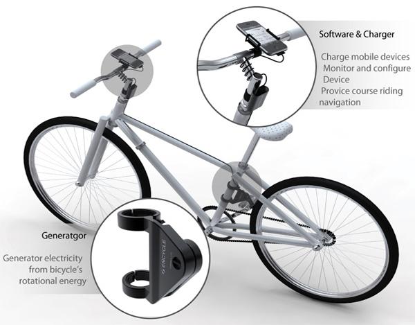 可发电的自行车(二)
