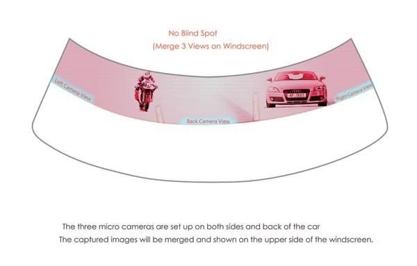 全息投影视窗的概念车(三)