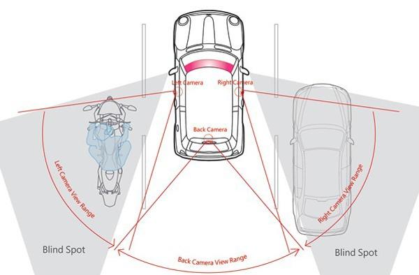 全息投影视窗的概念车原理
