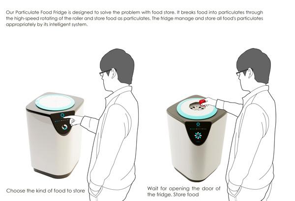 管理食物仪器的使用方法