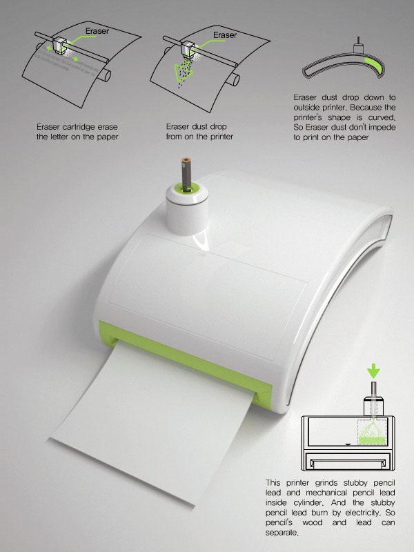 铅笔芯打印机(二)