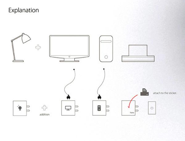 模块化设计的插座(四)