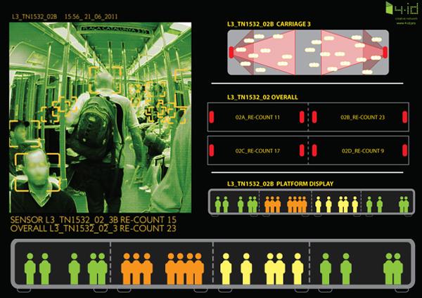 车厢拥挤程度指示牌(三)