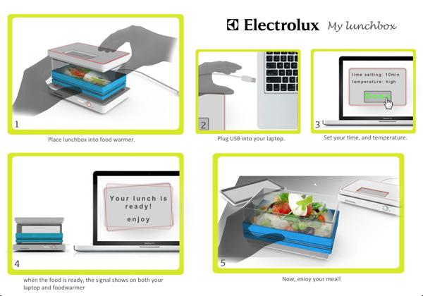My LunchBox 微波加热器使用方法