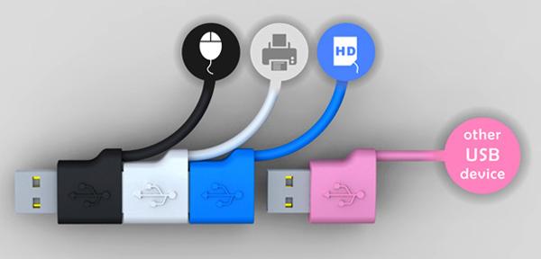 USB 接口串联示意