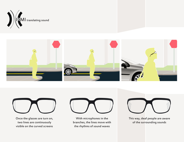 为盲人设计的声波眼镜(四)