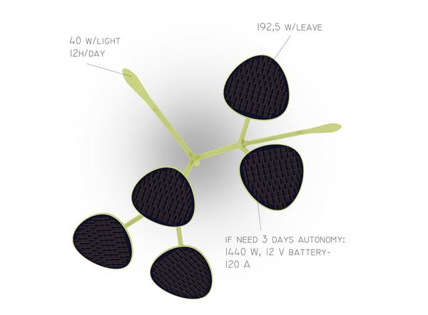 树枝造型的太阳能路灯(五)