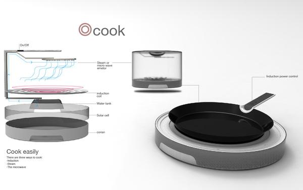 超强大的厨房工作系统(三)