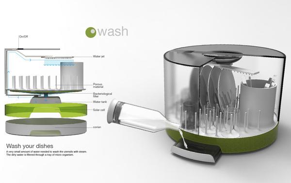 超强大的厨房工作系统(五)