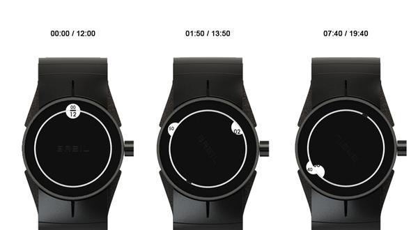 超级时尚给力的手表(三)