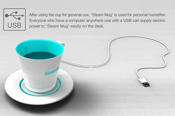 茶杯样式的加温器(二)