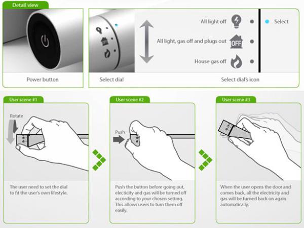 控制能源的门把手(四)