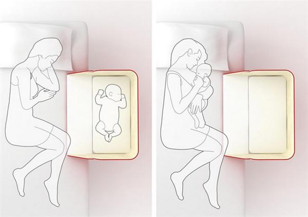 新奇给力婴儿床(六)