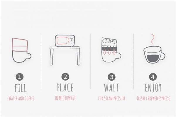 简单制作意式浓缩咖啡(三)
