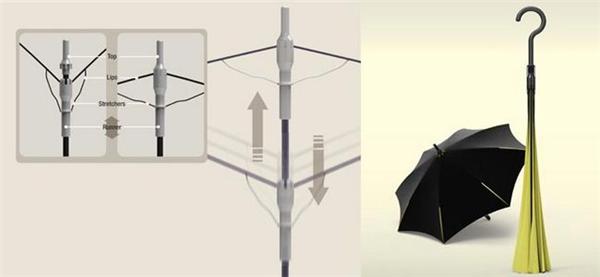 创新结构的翻转雨伞(二)