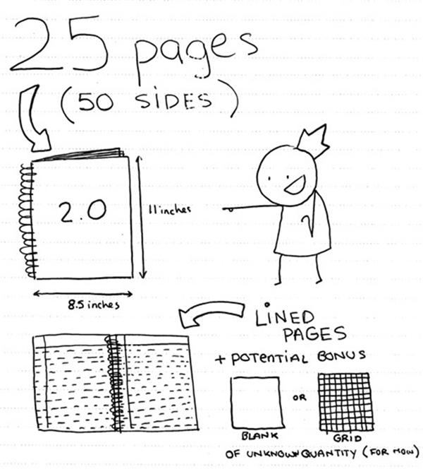可以反复擦写的环保笔记本(三)