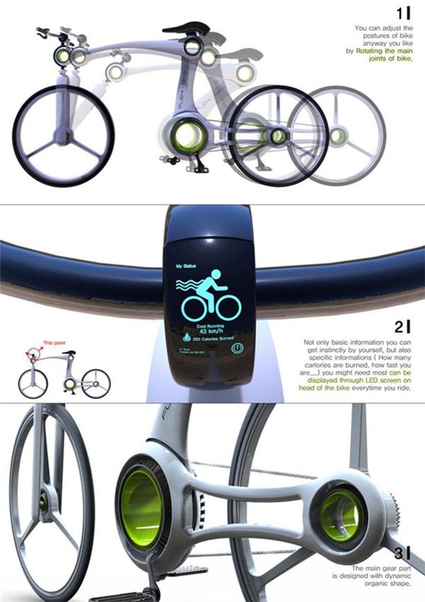 嚣张的骨骼自行车设计(六)