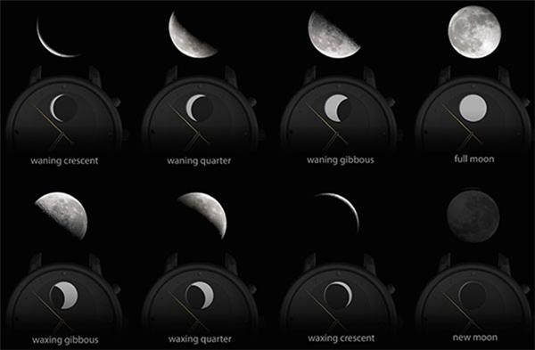 概念式月相手表(六)