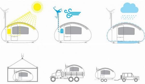 多功能环保屋设计(十)