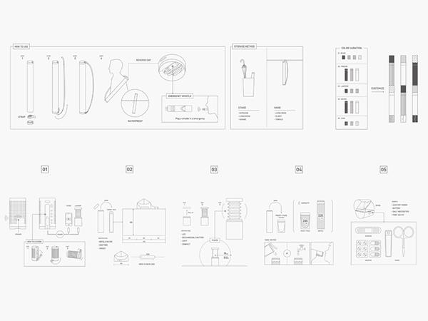 MINIM + AID 应急工具包 - 功能及设计(五)