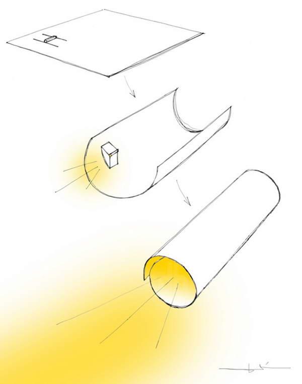 纸制LED手电筒(四)